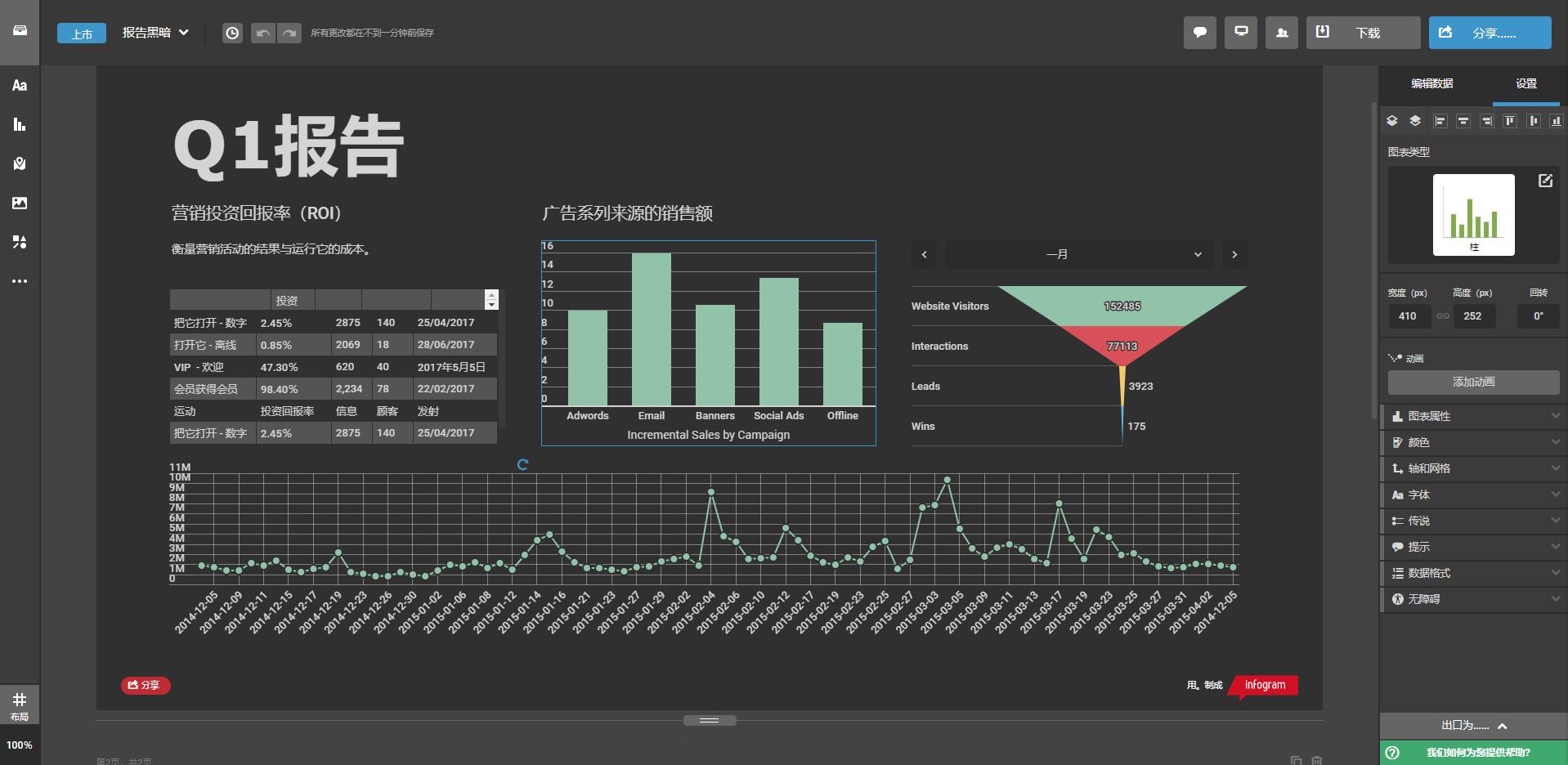 infogram可视化数据免费编辑器插图3