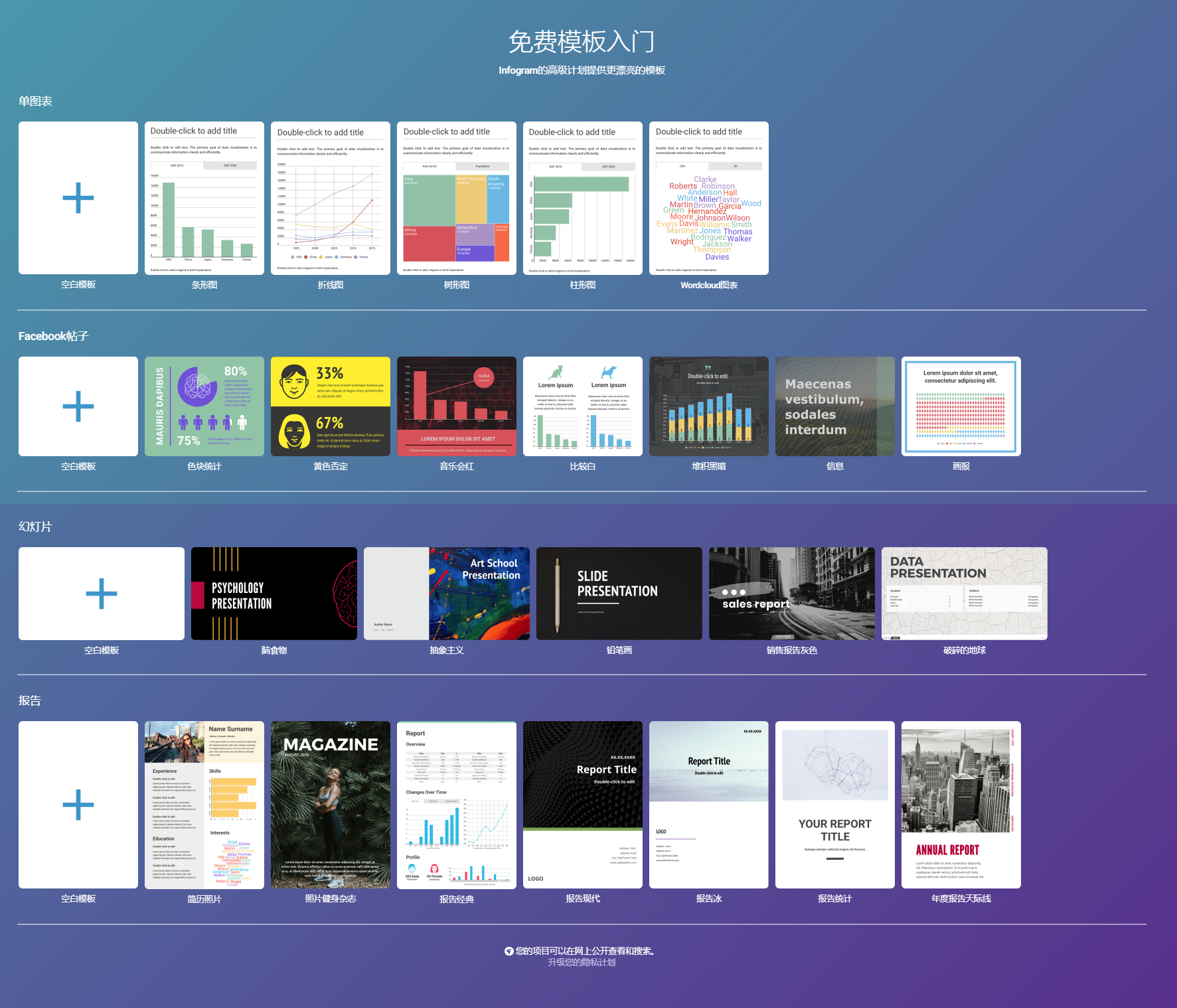 infogram可视化数据免费编辑器插图1