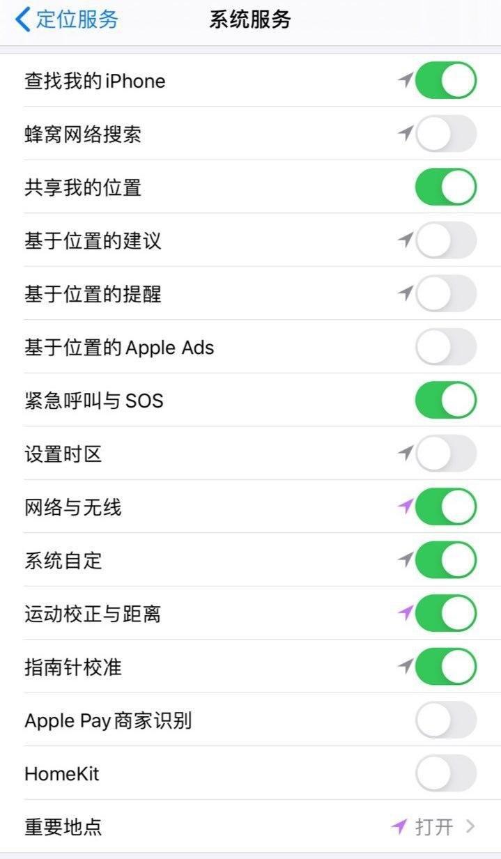 使用Apple News 的方法和捷径